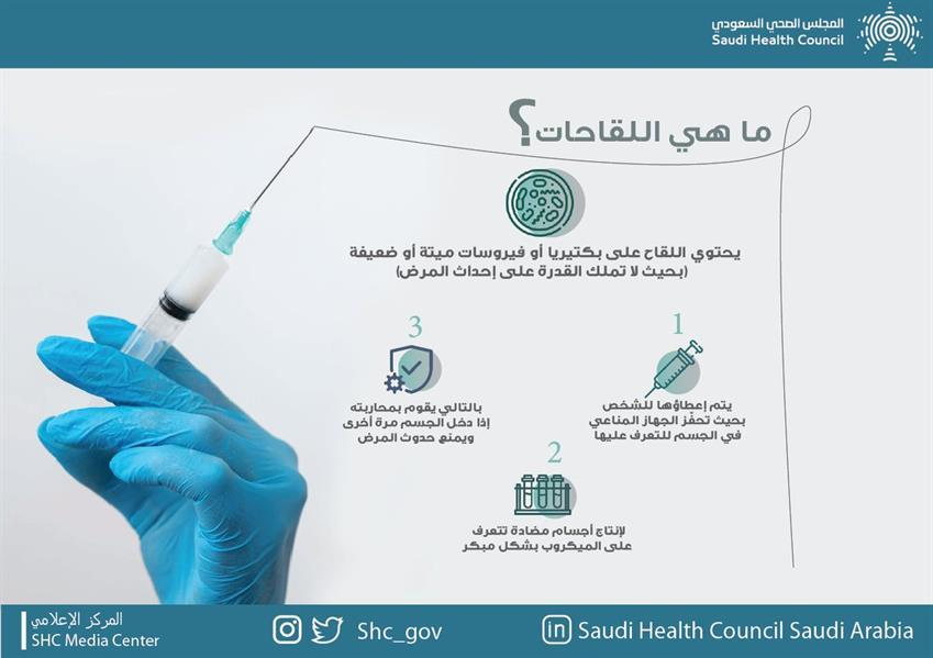 """""""المجلس الصحي"""" يوضح معلومات """"هامة"""" عن اللقاحات وكيفية عملها"""