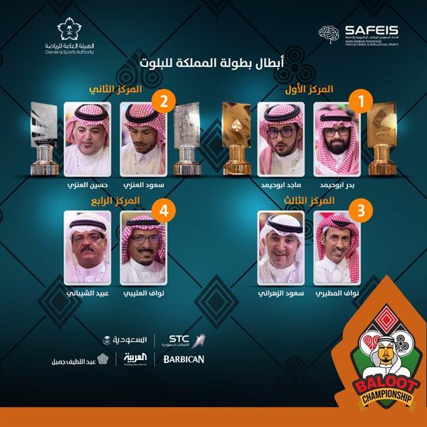 """بالصور.. هيئة الرياضة تعلن الفائزين في بطولة """"البلوت""""..وتركي آل الشيخ يكرمهم"""