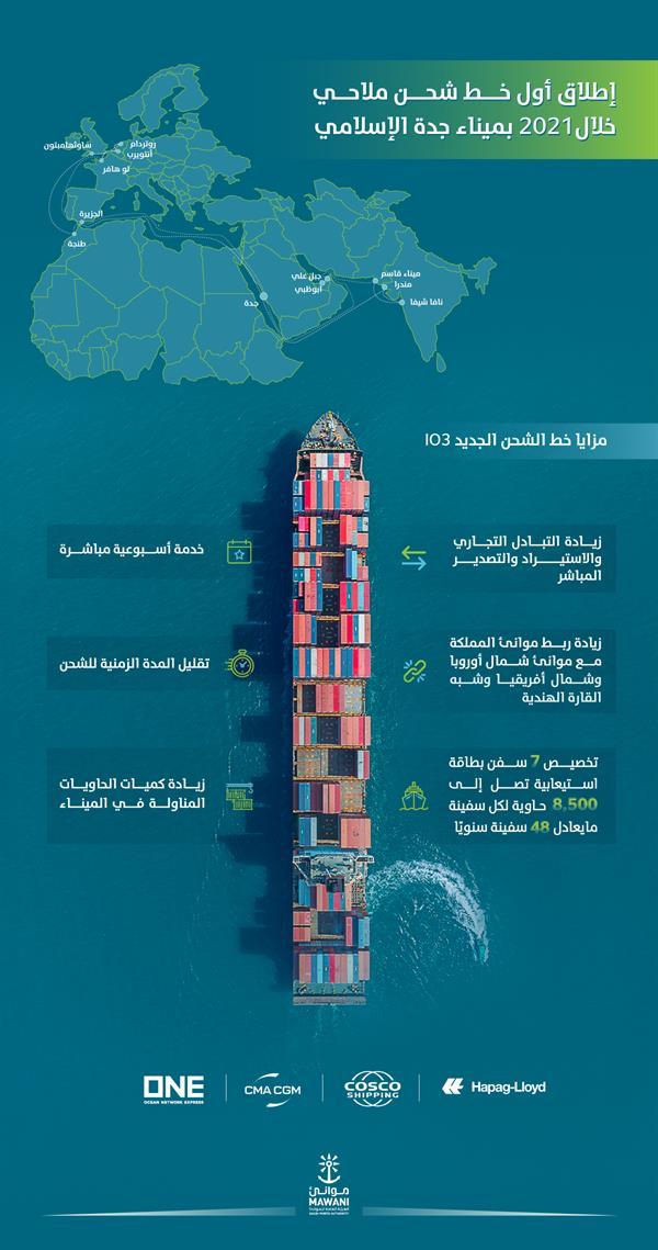 """""""موانئ"""" تطلق أول خط شحن ملاحي جديد لميناء جدة الإسلامي خلال 2021 (فيديو)"""
