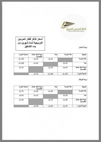 أخبار 24 اعتماد أسعار تذاكر قطار الحرمين وتخفيضات 50 لمدة شهرين