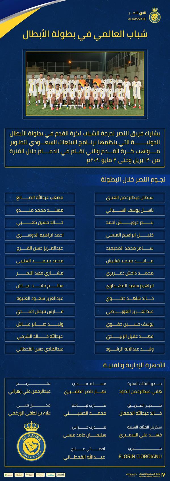 قائمة لاعبي شباب النصر