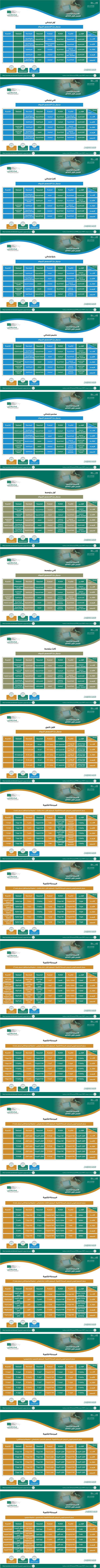 b2207168 0a3c 4a7b a5cc 05183e6017e0 - التعليم تعلن جدول الحصص اليومية للأسبوع الخامس .. التفاصيل هنا !!