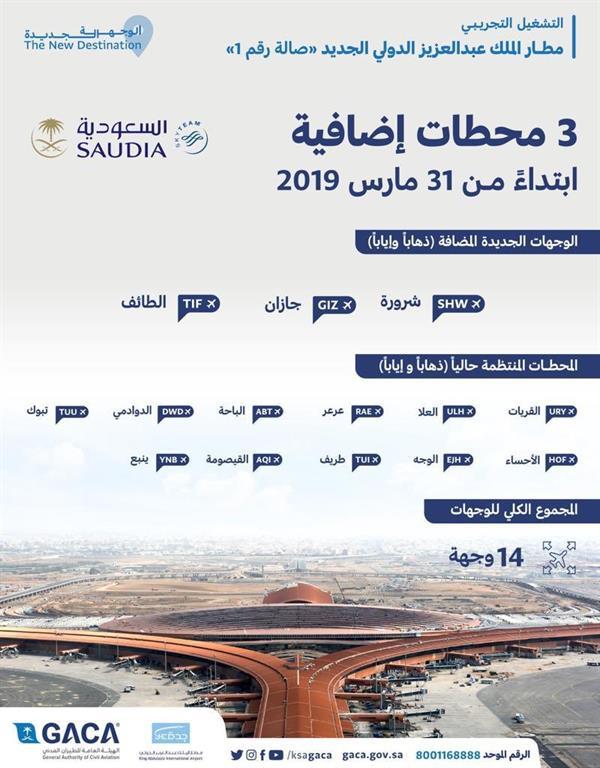 أخبار 24 مطار الملك عبد العزيز الجديد يعلن تشغيل 3 وجهات محلية جديدة للخطوط السعودية