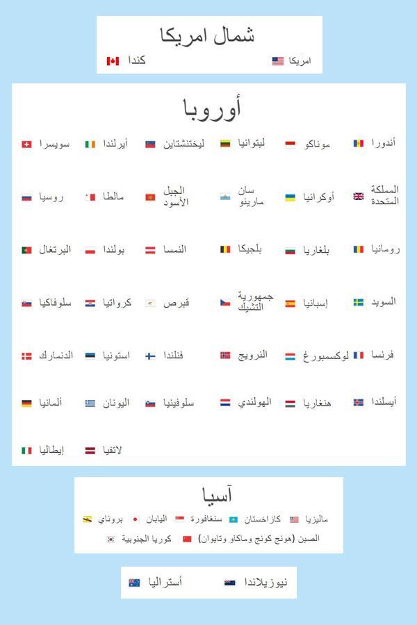 قائمة بأسماء الدول
