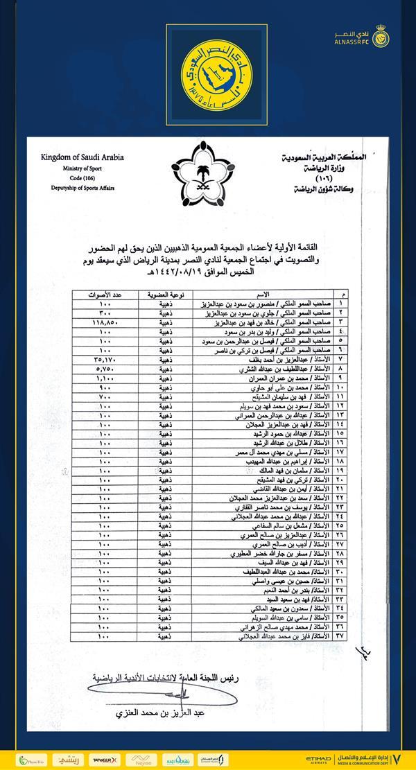 """القائمة الأولية لأعضاء الهيئة العامة لنصر """"الذهبية"""""""