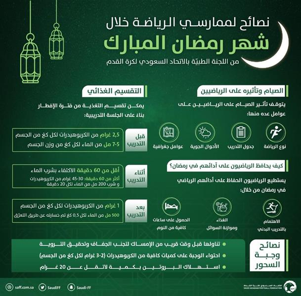 نصائح لممارسي الرياضة خلال رمضان cf01494f-76a3-4c64-8