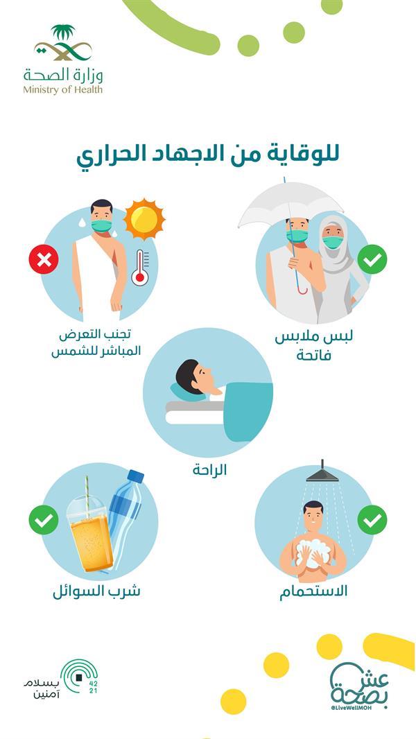 ما هي أعراض الإجهاد الحراري وكيفية الوقاية منه وطرق إسعاف المصاب به؟..