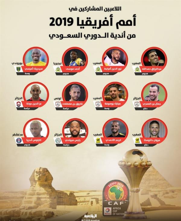السعوديون يترقبون 12 نجماً في «أمم أفريقيا 2019»