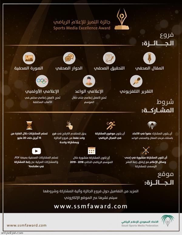 إعلان آلية «جائزة التميز للإعلام الرياضي»