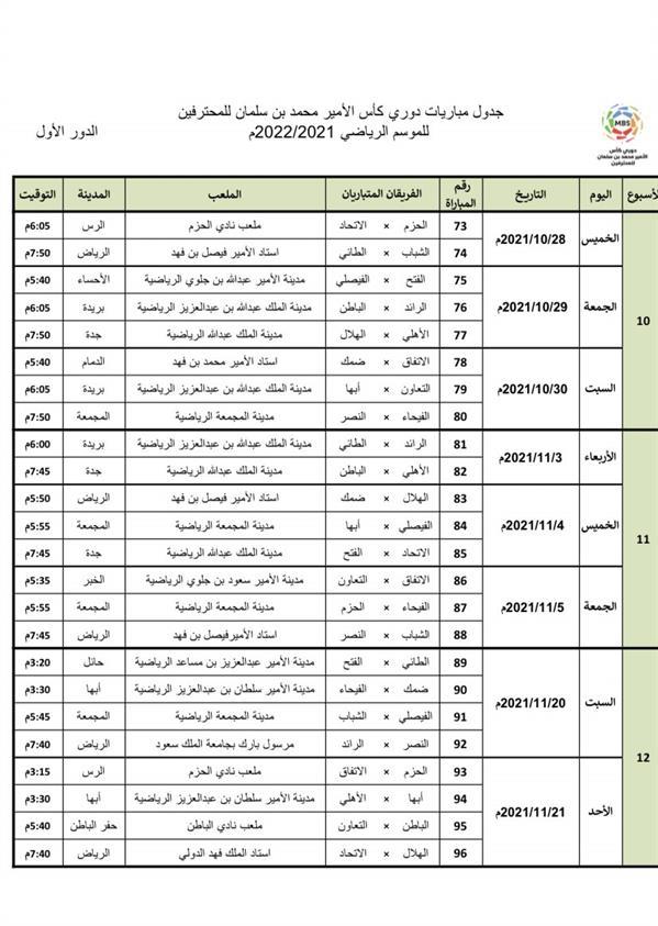 جدول الدوري
