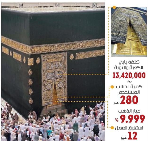 باب الكعبة المشرفة شهد تغييرين في العهد السعودي