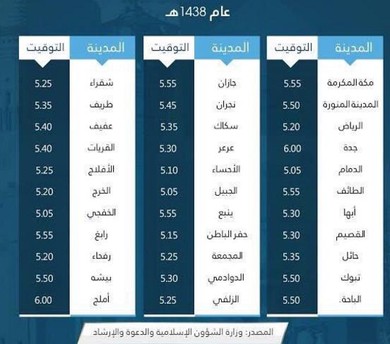 أخبار 24 تعرف على مواعيد صلاة العيد بمناطق المملكة