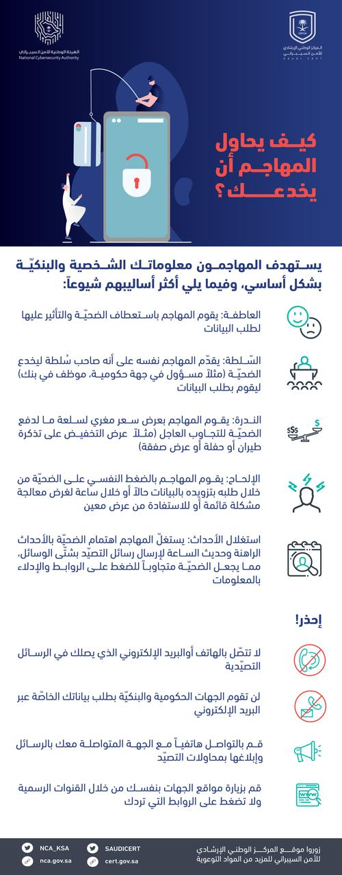 """""""الأمن السيبراني"""" يوضح الأساليب التي يتبعها المهاجم لتصيد المعلومات الشخصية والبنكية للضحية"""