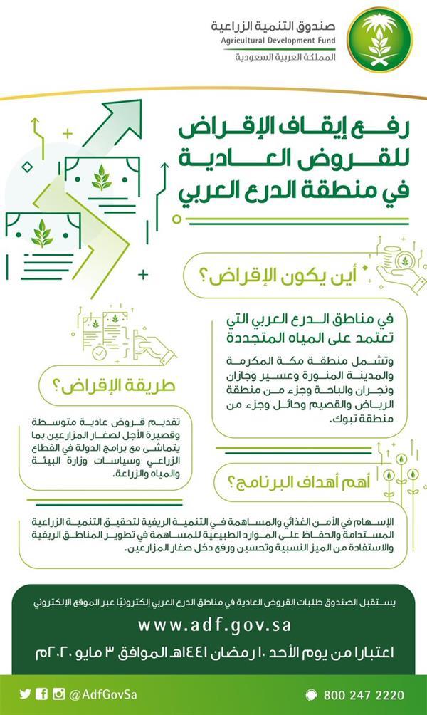 أخبار 24 بعد إيقافها في السابق الصندوق الزراعي يبدأ اليوم استقبال طلبات القروض في مناطق الدرع العربي
