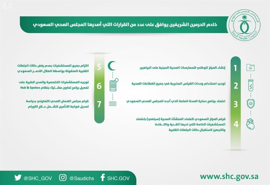 قرارات المجلس الصحي