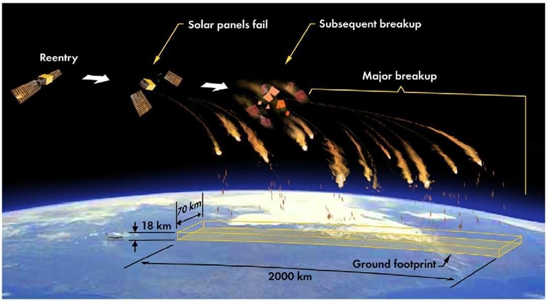 """""""الفلك الدولي"""": دخلنا الفترة المُحتملة لسقوط بقايا الصاروخ الصيني.. وستمر فوق المملكة بهذا التوقيت"""