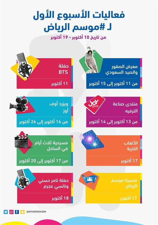 موسم الرياض ينطلق اليوم وهذه أبرز فعاليات الأسبوع الأول