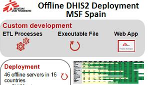 MSF Spain