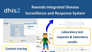 IDSR Rwanda