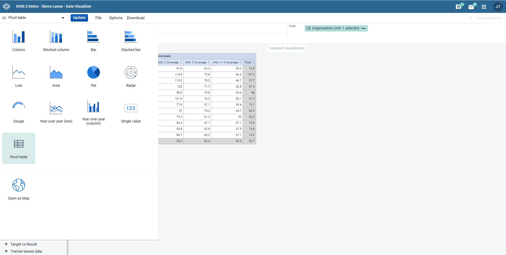 Pivot tables in Data visualizer app