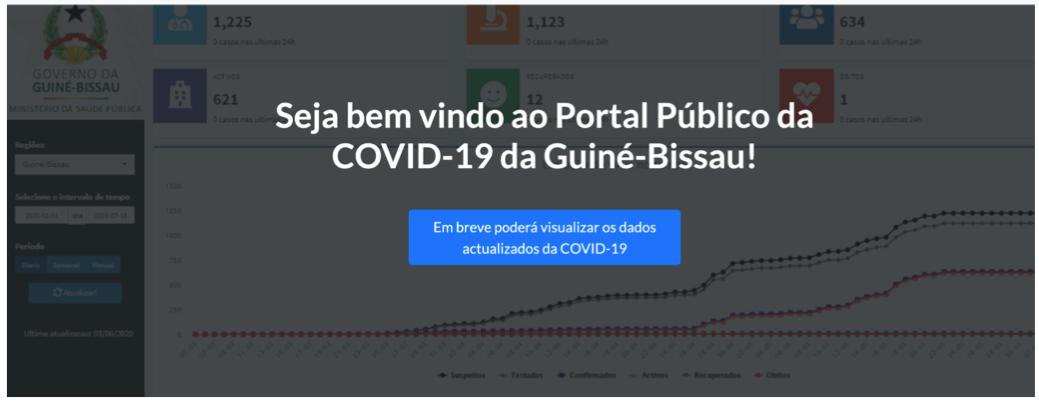 Guinea-Bissau Covid-19 Portal