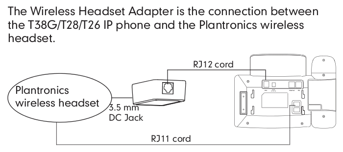 plantronics ehs36 wiring connecting a plantronics cs540 headset to a yealink t38g, t28 or plantronics headset wiring diagram at mr168.co