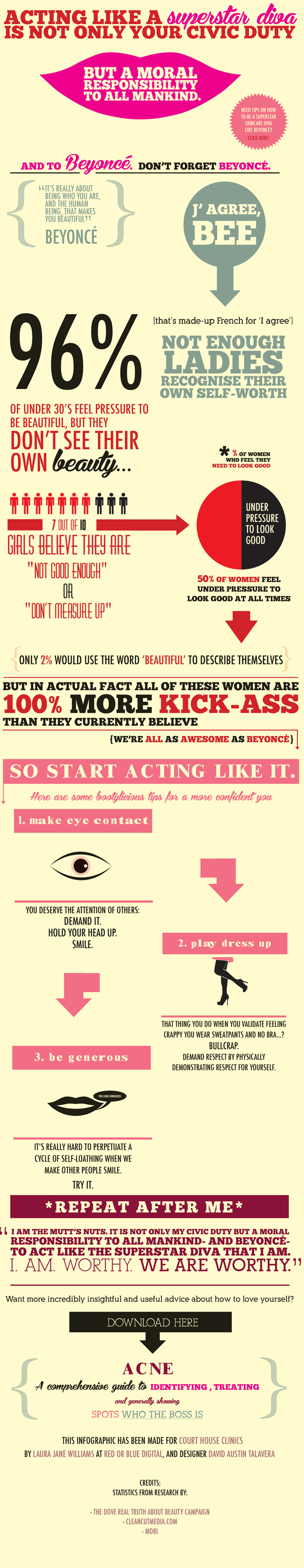Acting like a superstar diva - Infographic