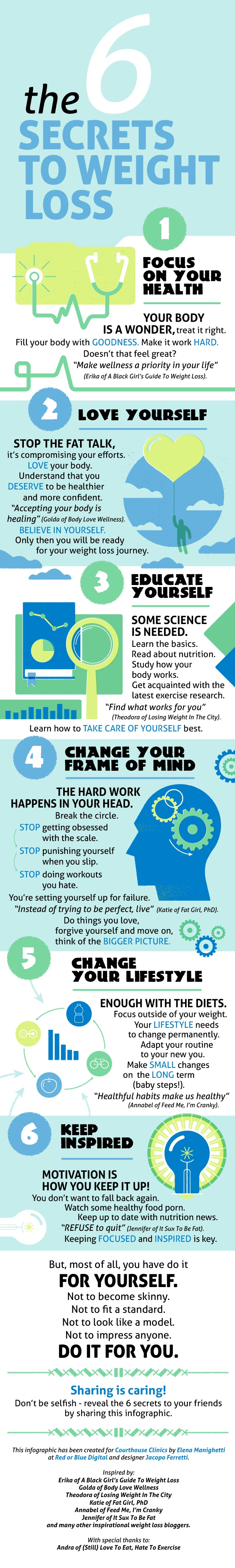 The 6 Secrets To Weight Loss - Infographic