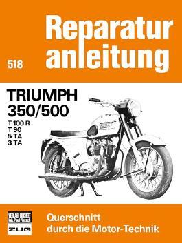 Triumph 350/500
