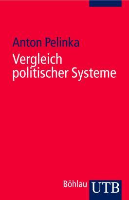 Vergleich politischer Systeme