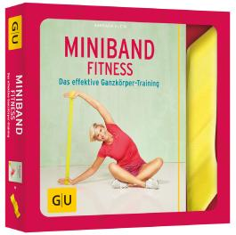 Miniband-Fitness