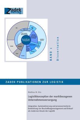 Logistikkonzeption der marktbezogenen Unternehmensversorgung