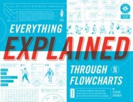 Everything Explained Through Flowcharts