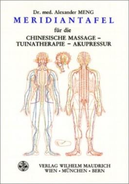 Meridiantafel für die chinesische Massage - Tuina-Therapie - Akupressur