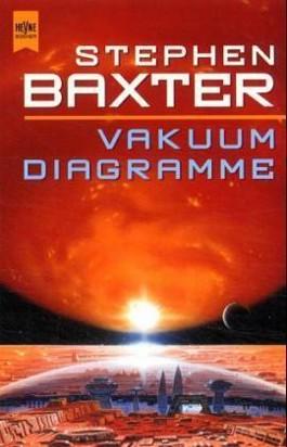 Vakuum-Diagramme