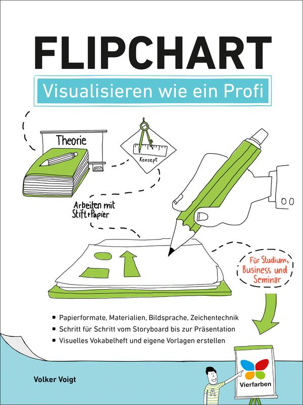 96 Flipchart Vorlagen Ideen Flipchart Flipchart 1