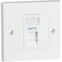 Single Cat6 Outlet Kit