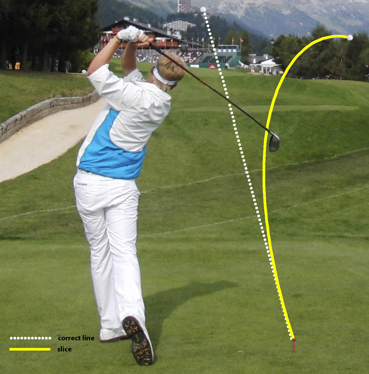 Fig.1 - Getting rid of the dreaded slice shot just takes a few quick fixes in set up and practice