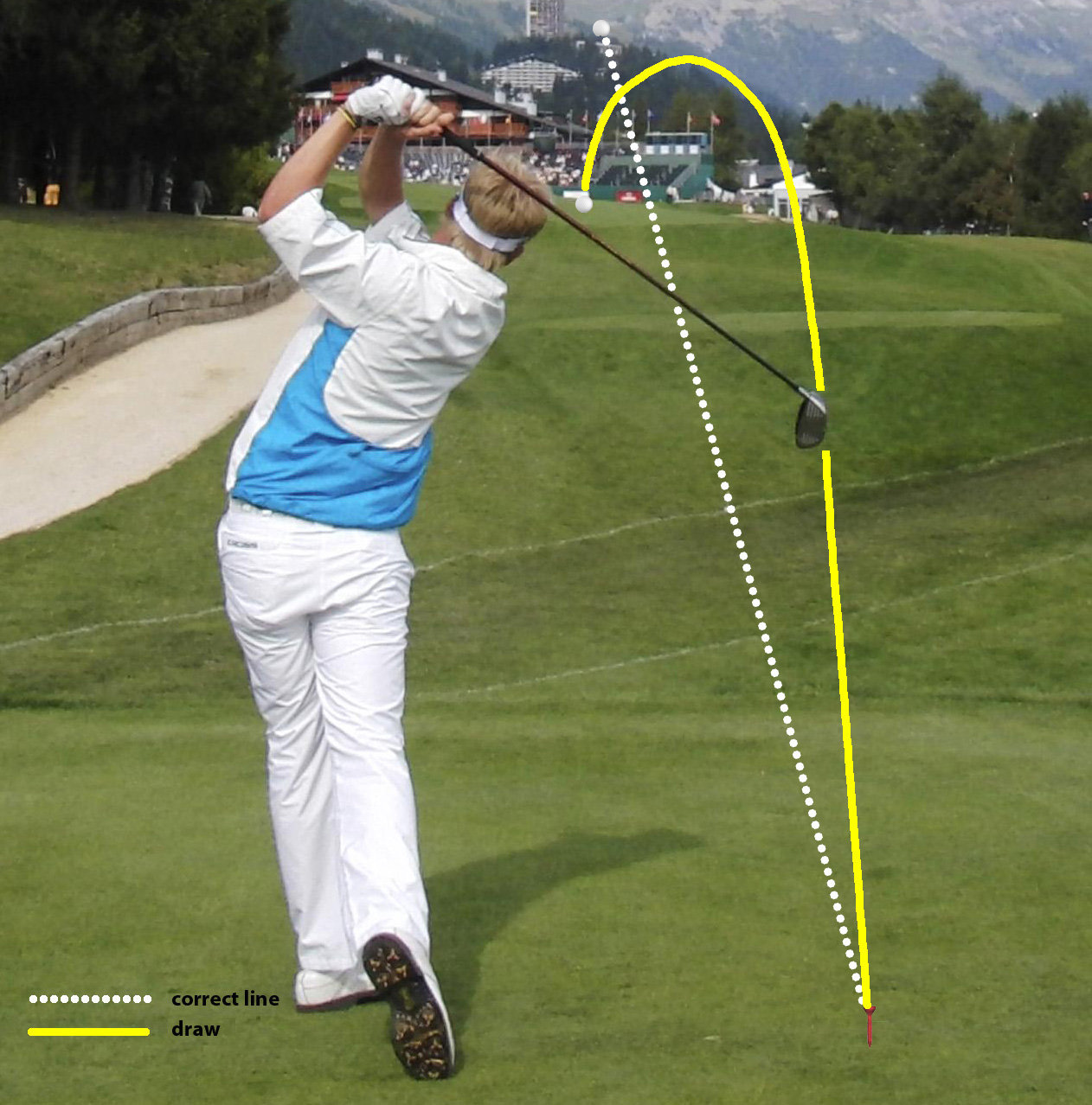Fig.1 - A sweet draw is one of the most beautiful ball flights in golf, so how do you do it?