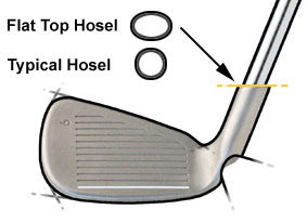 Ping makes a noise with i3 Irons
