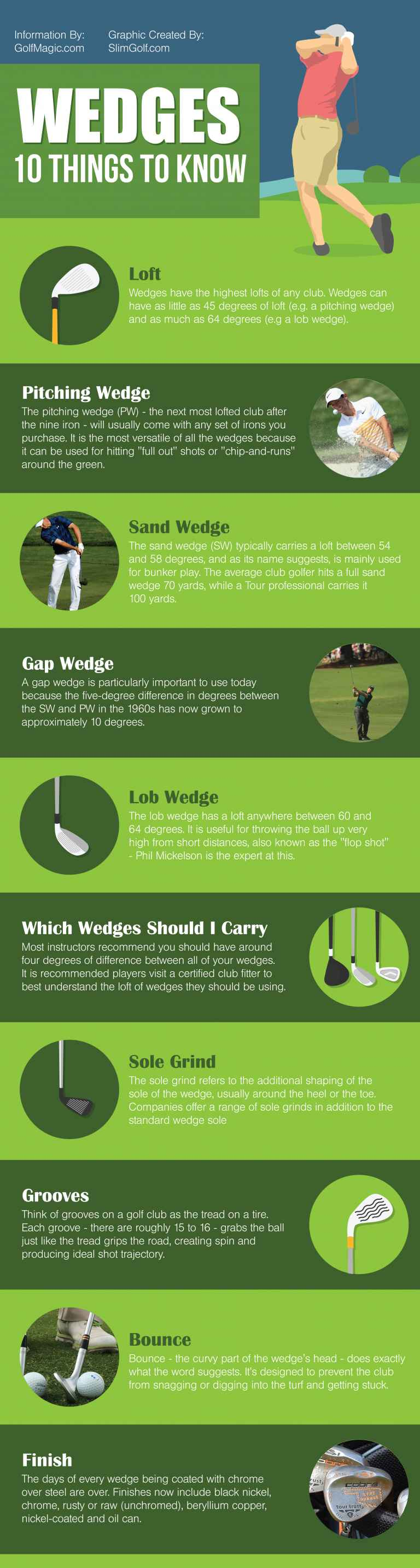 Wedges: 10 things to know