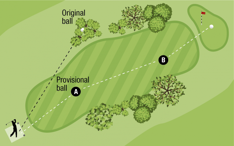 Did you know about the new local golf rule on PROVISIONAL BALLS?