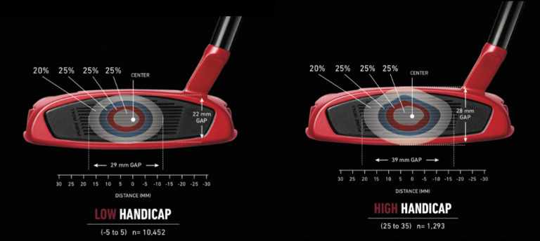TaylorMade rolls out Spider X putters as played by Rory McIlroy