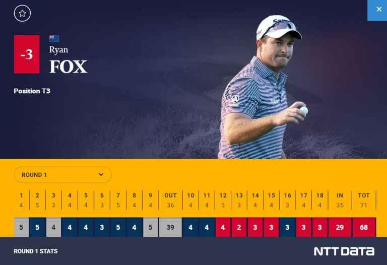 Ryan Fox shoots lowest back nine score in Open history