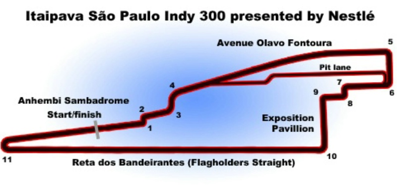 Track layout - S?o Paulo street race