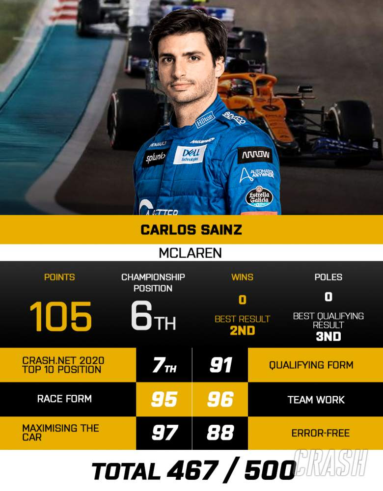 Carlos Sainz Jr.jpg