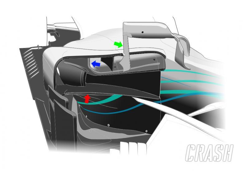 Mercedes, W09, sidepods, Austrian GP