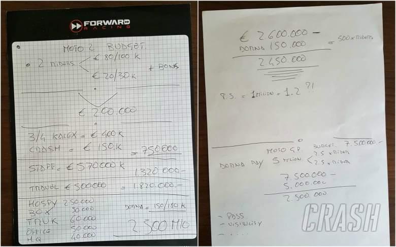 MotoGP: €2.6million: A Moto2 budget…