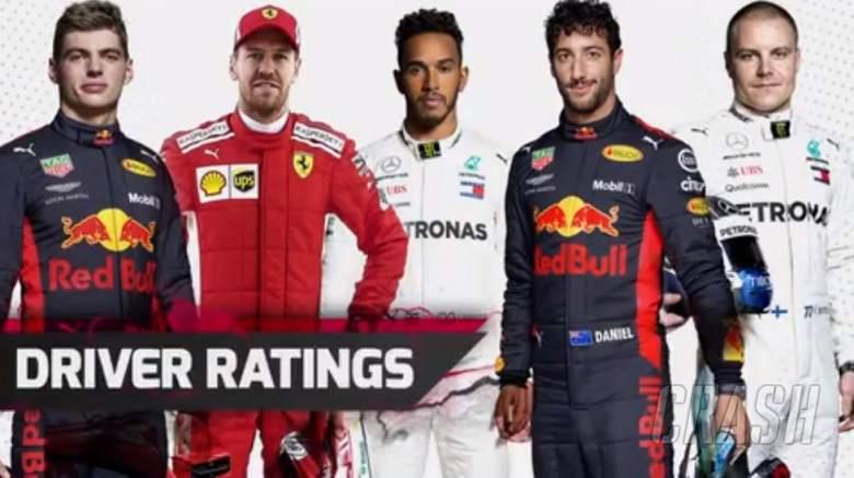 F1, Driver ratings,