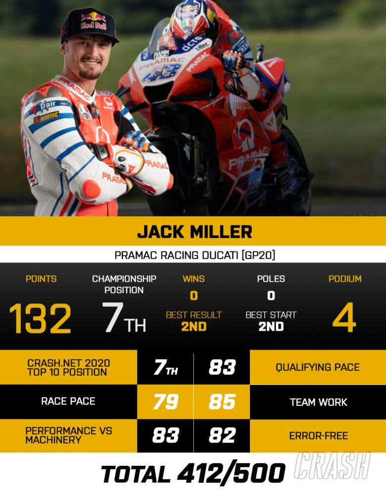 jack miller (1).jpg